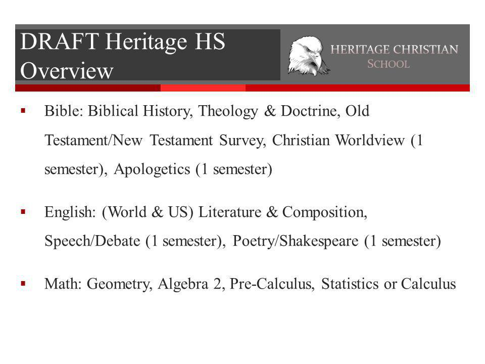 DRAFT Heritage HS Overview  Bible: Biblical History, Theology & Doctrine, Old Testament/New Testament Survey, Christian Worldview (1 semester), Apologetics (1 semester)  English: (World & US) Literature & Composition, Speech/Debate (1 semester), Poetry/Shakespeare (1 semester)  Math: Geometry, Algebra 2, Pre-Calculus, Statistics or Calculus