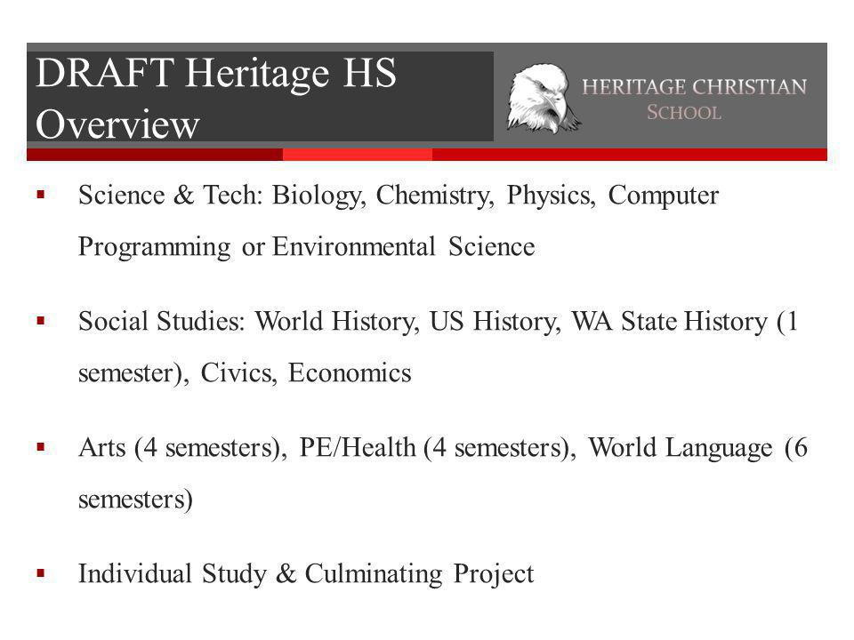 DRAFT Heritage HS Overview  Science & Tech: Biology, Chemistry, Physics, Computer Programming or Environmental Science  Social Studies: World History, US History, WA State History (1 semester), Civics, Economics  Arts (4 semesters), PE/Health (4 semesters), World Language (6 semesters)  Individual Study & Culminating Project