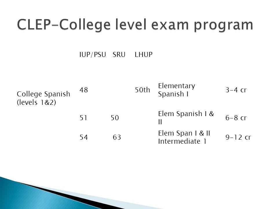 College Spanish (levels 1&2) 48 50th Elementary Spanish I 3-4 cr 51 50 Elem Spanish I & II 6-8 cr 54 63 Elem Span I & II Intermediate 1 9-12 cr IUP/PSU SRU LHUP