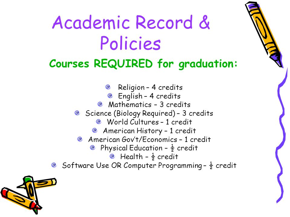 Academic Record & Policies 4. Of the courses you are currently taking, which ones are required for graduation?