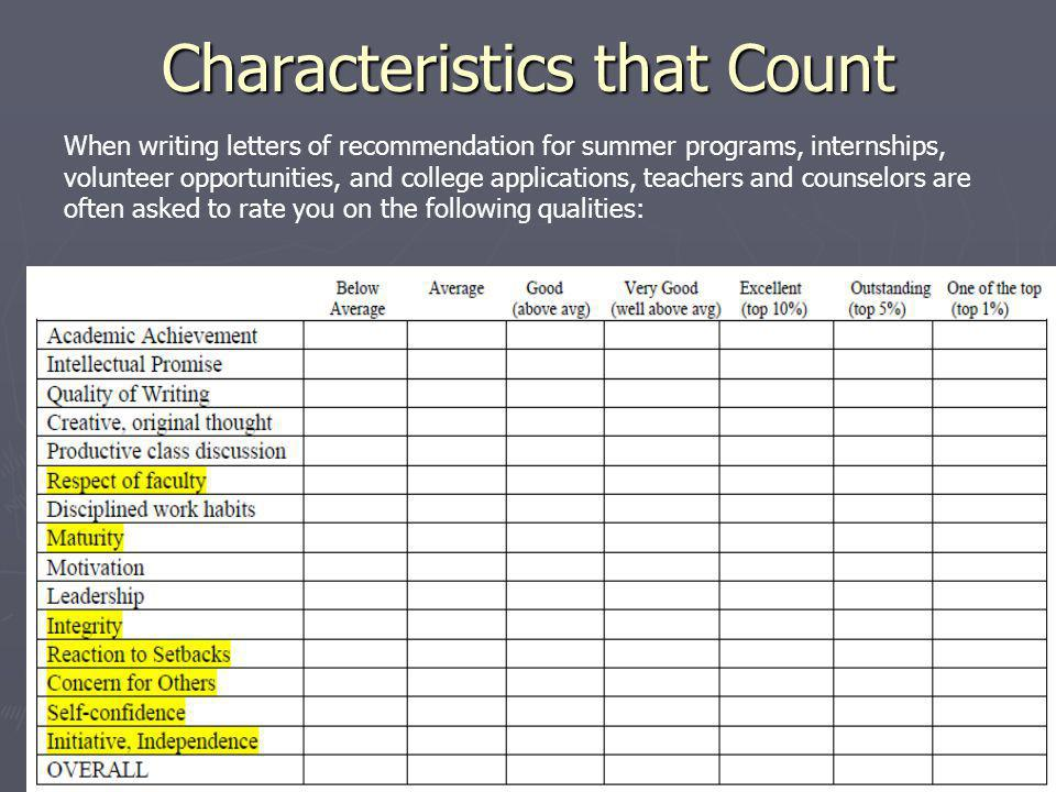 Characteristics that Count When writing letters of recommendation for summer programs, internships, volunteer opportunities, and college applications,
