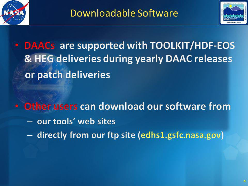 4 Downloadable Software