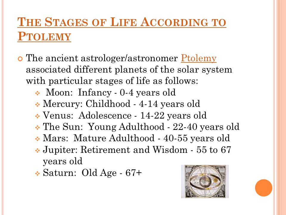 T HE S TAGES OF L IFE A CCORDING TO P TOLEMY The ancient astrologer/astronomer Ptolemy associated different planets of the solar system with particular stages of life as follows:Ptolemy  Moon: Infancy - 0-4 years old  Mercury: Childhood - 4-14 years old  Venus: Adolescence - 14-22 years old  The Sun: Young Adulthood - 22-40 years old  Mars: Mature Adulthood - 40-55 years old  Jupiter: Retirement and Wisdom - 55 to 67 years old  Saturn: Old Age - 67+