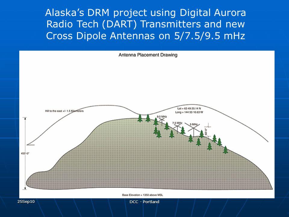 25Sep10 DCC - Portland Alaska's DRM project using Digital Aurora Radio Tech (DART) Transmitters and new Cross Dipole Antennas on 5/7.5/9.5 mHz