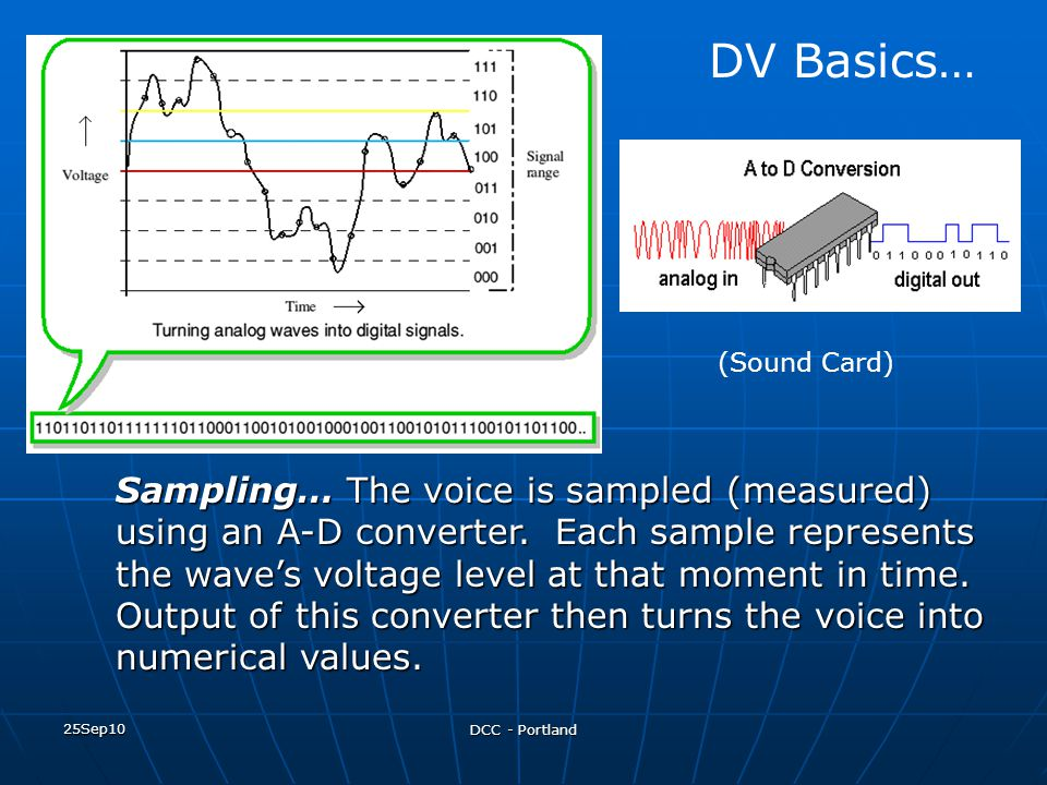 25Sep10 DCC - Portland Sampling… The voice is sampled (measured) using an A-D converter. Each sample represents the wave's voltage level at that momen