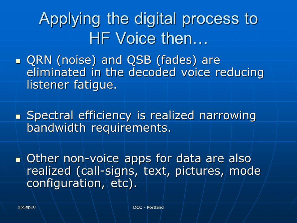 25Sep10 DCC - Portland Software Evolution of HF DV Digital Radio Mondiale – DRM