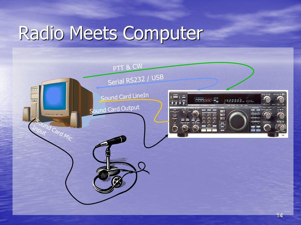 14 Radio Meets Computer Sound Card Output Serial RS232 / USB Sound Card LineIn Sound Card Mic Input PTT & CW