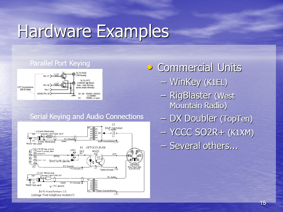 15 Hardware Examples Commercial Units Commercial Units –WinKey (K1EL) –RigBlaster (West Mountain Radio) –DX Doubler (TopTen) –YCCC SO2R+ (K1XM) –Sever