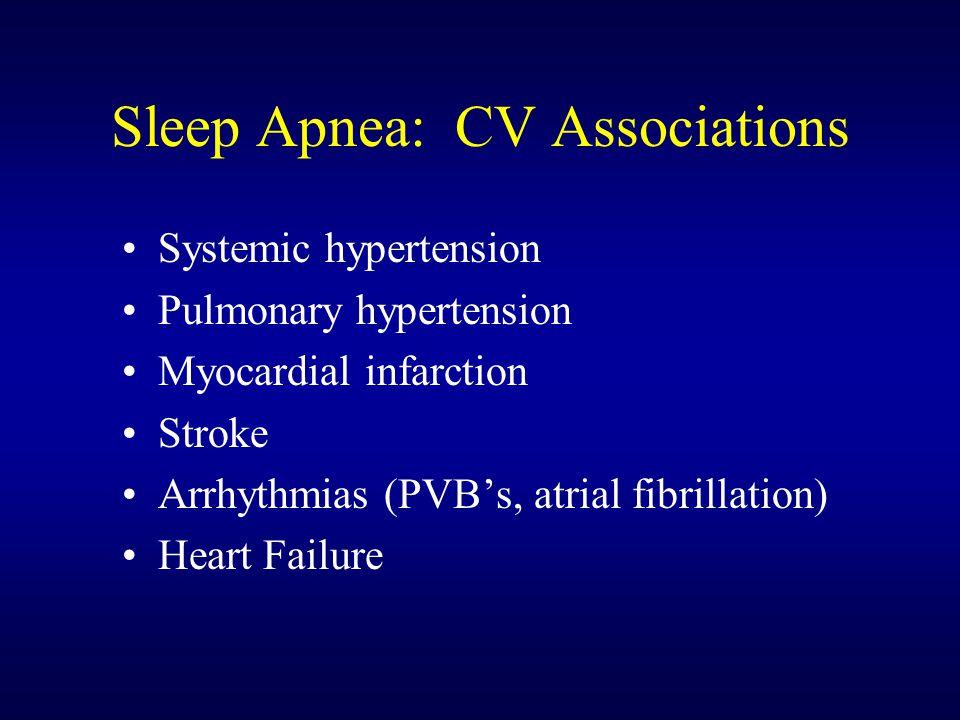 Sleep Apnea: CV Associations Systemic hypertension Pulmonary hypertension Myocardial infarction Stroke Arrhythmias (PVB's, atrial fibrillation) Heart Failure