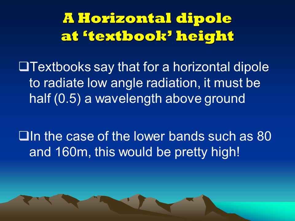 A Vertical = No High Angle Radiation Courtesy of ARRL Handbook