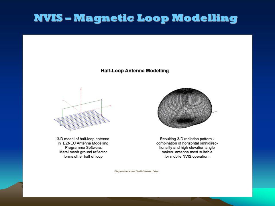 NVIS – Vacuum Variable Capacitors Glass Ceramic
