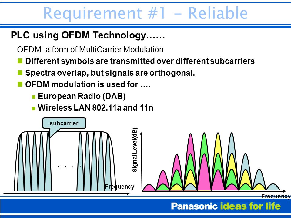 Requirement #1 - Reliable PLC using OFDM Technology…… OFDM: a form of MultiCarrier Modulation.