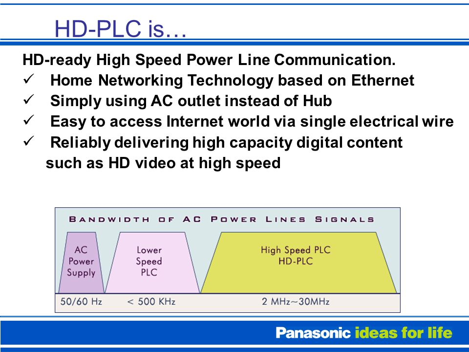 HD-PLC is… HD-ready High Speed Power Line Communication.