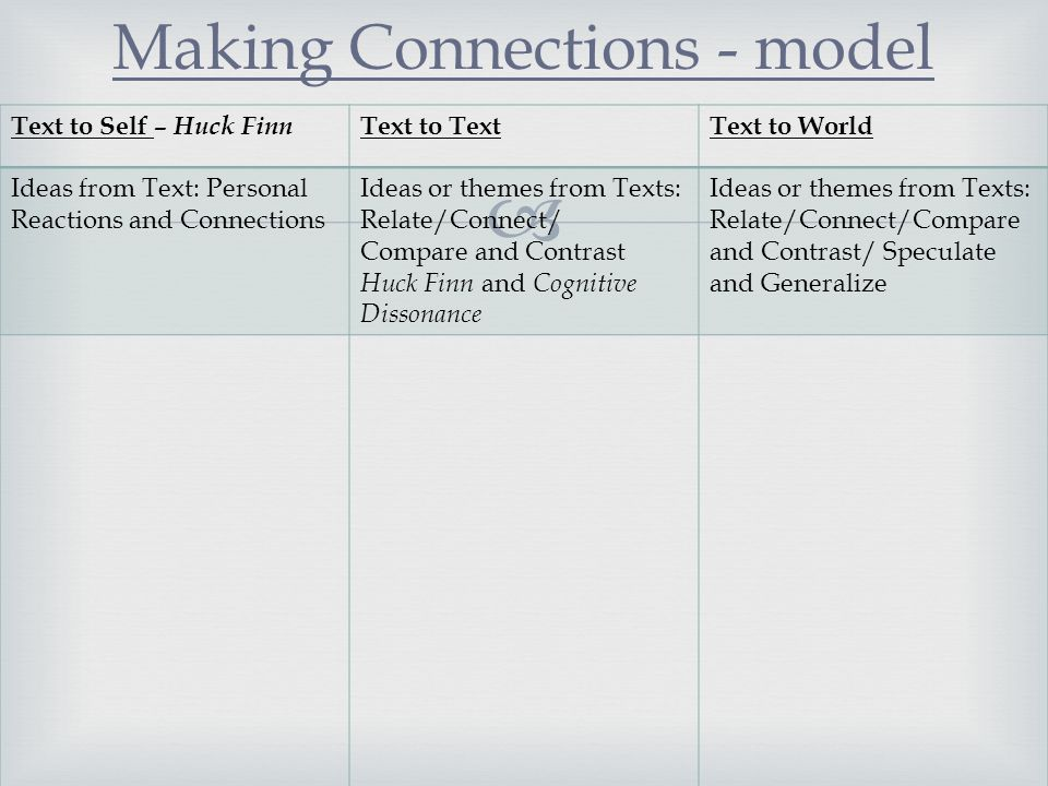  Making Connections - model Text to Self – Huck Finn Text to TextText to World Ideas from Text: Personal Reactions and Connections Ideas or themes fr