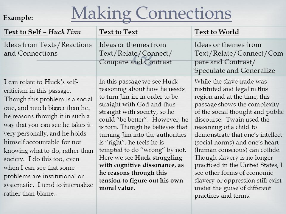  Making Connections Text to Self – Huck Finn Text to TextText to World Ideas from Texts/Reactions and Connections Ideas or themes from Text/Relate/Co