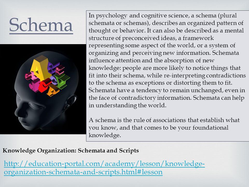  http://education-portal.com/academy/lesson/knowledge- organization-schemata-and-scripts.html#lesson Schema Knowledge Organization: Schemata and Scri