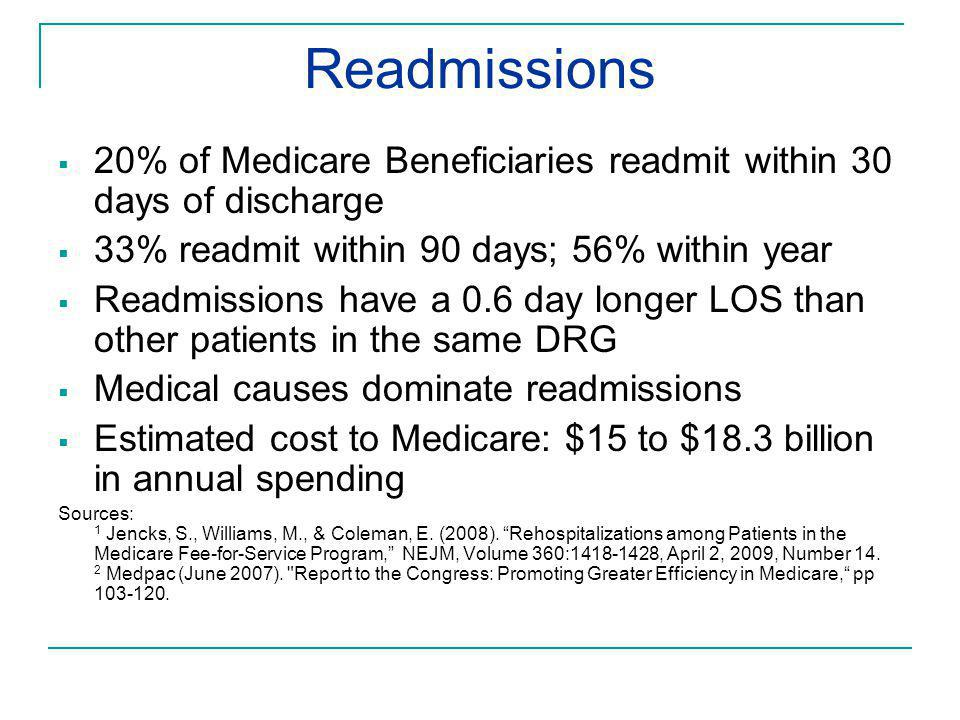 Readmissions  20% of Medicare Beneficiaries readmit within 30 days of discharge  33% readmit within 90 days; 56% within year  Readmissions have a 0