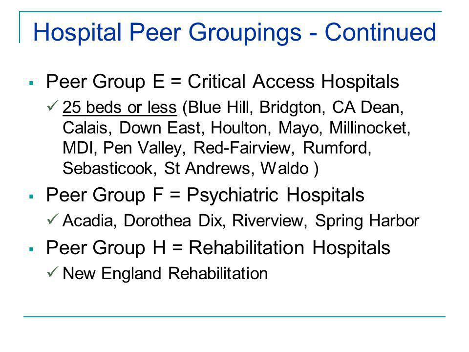 Hospital Peer Groupings - Continued  Peer Group E = Critical Access Hospitals 25 beds or less (Blue Hill, Bridgton, CA Dean, Calais, Down East, Houlton, Mayo, Millinocket, MDI, Pen Valley, Red-Fairview, Rumford, Sebasticook, St Andrews, Waldo )  Peer Group F = Psychiatric Hospitals Acadia, Dorothea Dix, Riverview, Spring Harbor  Peer Group H = Rehabilitation Hospitals New England Rehabilitation