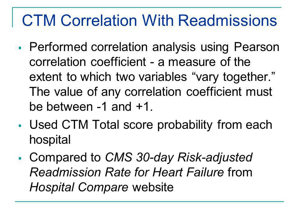 CTM Correlation With Readmissions  Performed correlation analysis using Pearson correlation coefficient - a measure of the extent to which two variab