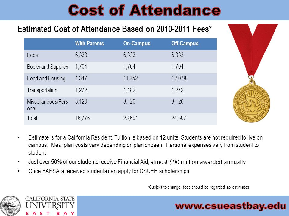 Estimated Cost of Attendance Based on 2010-2011 Fees* Estimate is for a California Resident.