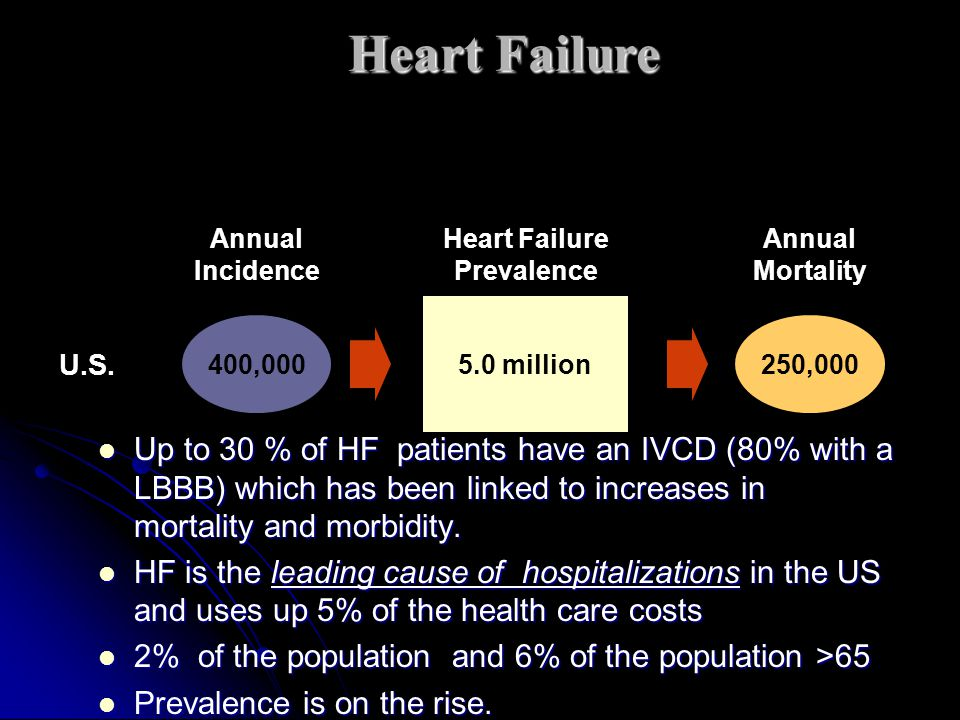 Heart Failure Background At Risk for Heart Failure Heart Failure Stage A At high risk of HF but without structural heart disease or HF symptoms Stage C Structural heart disease with prior or current HF symptoms Stage B Structural heart disease but without signs or symptoms of HF Stage D Refractory HF requiring specialized interventions