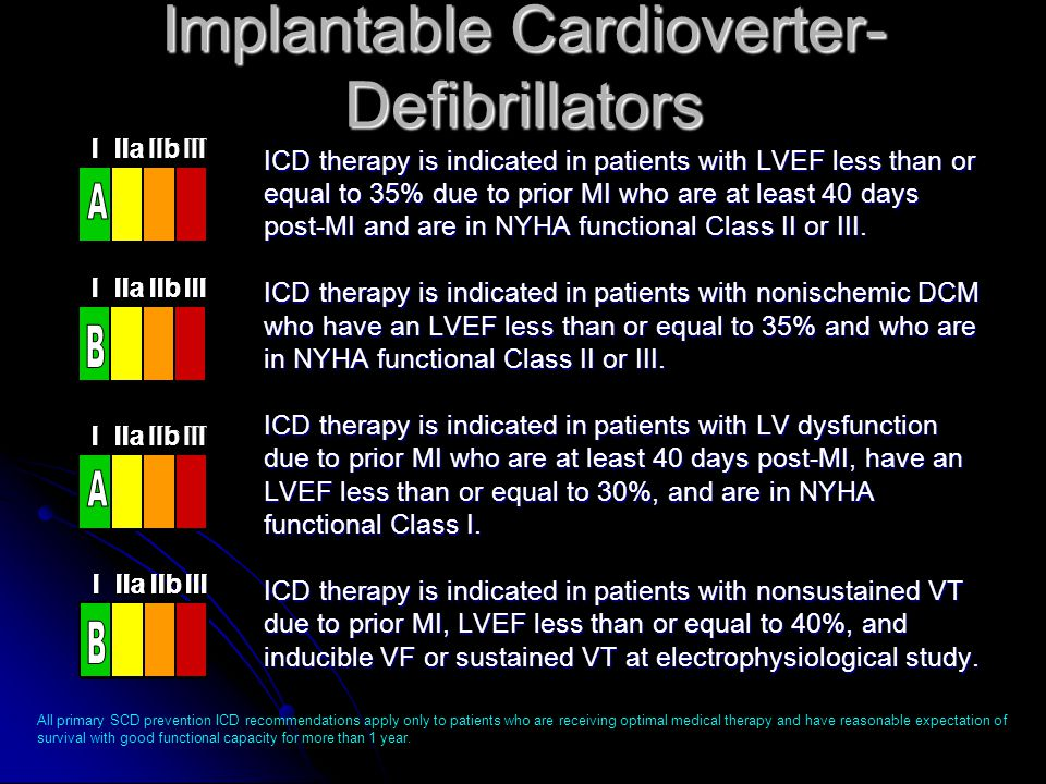 ICD therapy is indicated in patients with LVEF less than or equal to 35% due to prior MI who are at least 40 days post-MI and are in NYHA functional C
