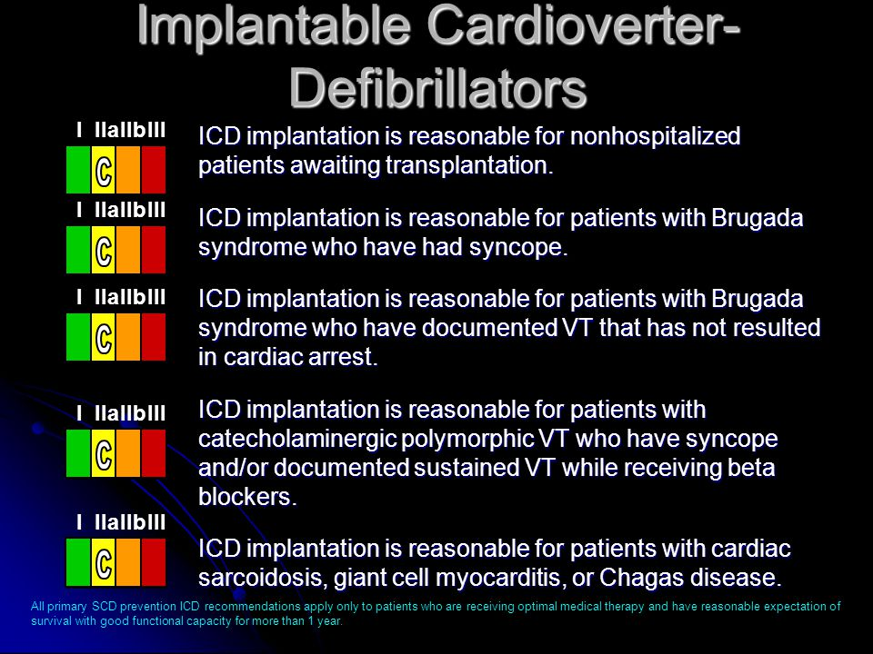 ICD implantation is reasonable for nonhospitalized patients awaiting transplantation. ICD implantation is reasonable for patients with Brugada syndrom