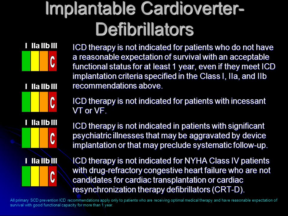 ICD therapy is not indicated for patients who do not have a reasonable expectation of survival with an acceptable functional status for at least 1 yea