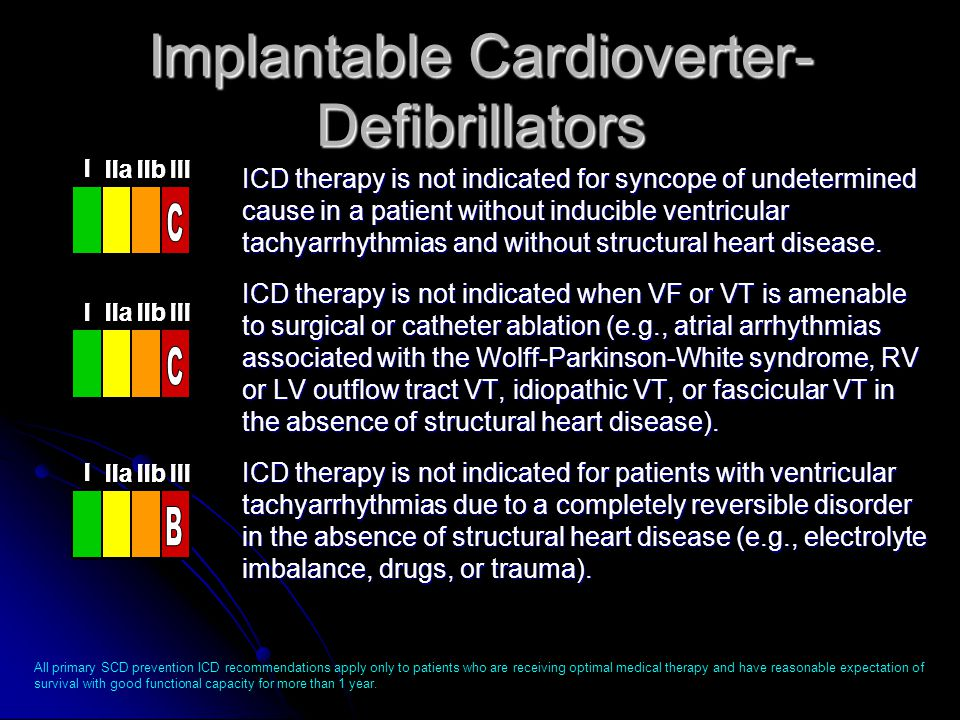 ICD therapy is not indicated for syncope of undetermined cause in a patient without inducible ventricular tachyarrhythmias and without structural hear