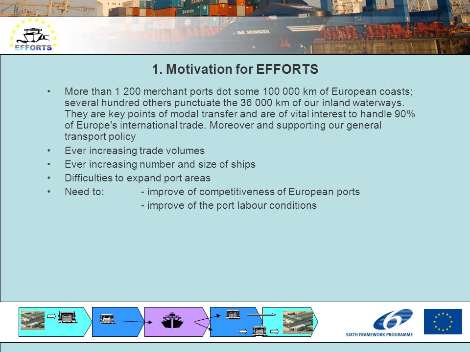 1. Motivation for EFFORTS More than 1 200 merchant ports dot some 100 000 km of European coasts; several hundred others punctuate the 36 000 km of our