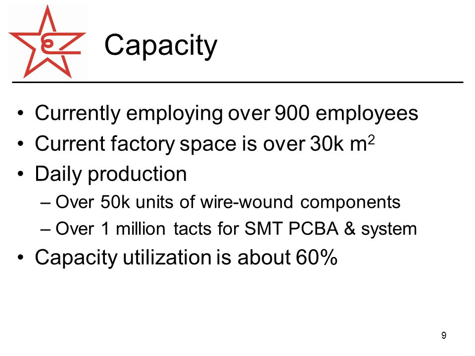 9 Capacity Currently employing over 900 employees Current factory space is over 30k m 2 Daily production –Over 50k units of wire-wound components –Over 1 million tacts for SMT PCBA & system Capacity utilization is about 60%