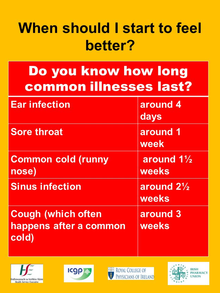 When should I start to feel better? Do you know how long common illnesses last? Ear infectionaround 4 days Sore throataround 1 week Common cold (runny