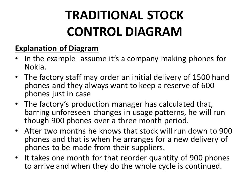 TRADITIONAL STOCK CONTROL DIAGRAM Explanation of Diagram In the example assume it's a company making phones for Nokia. The factory staff may order an