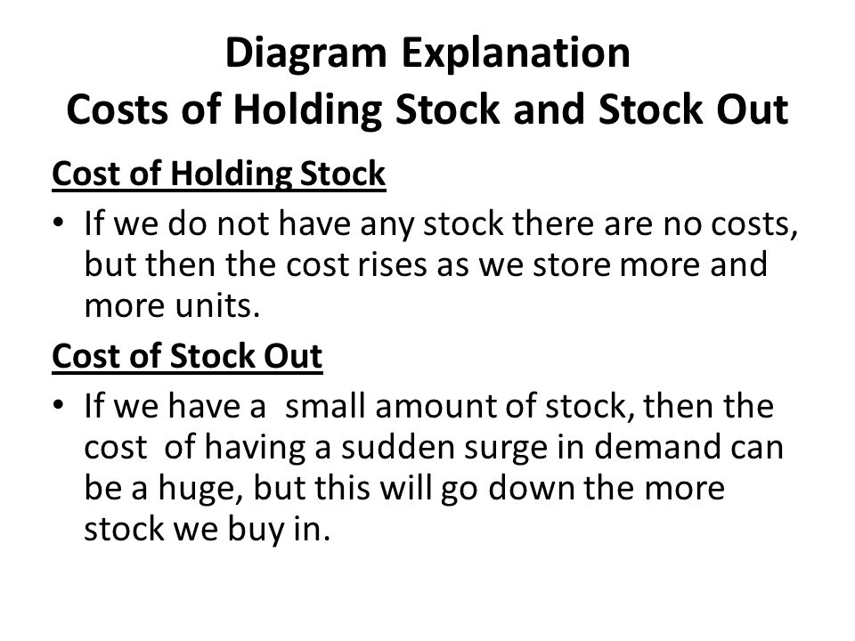Diagram Explanation Costs of Holding Stock and Stock Out Cost of Holding Stock If we do not have any stock there are no costs, but then the cost rises as we store more and more units.