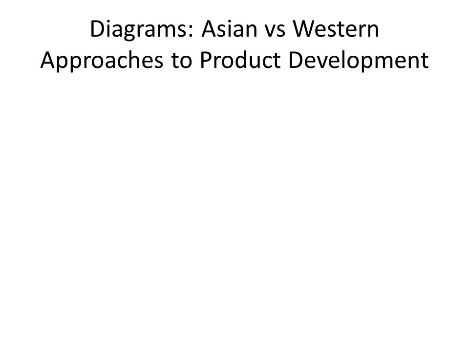 Diagrams: Asian vs Western Approaches to Product Development