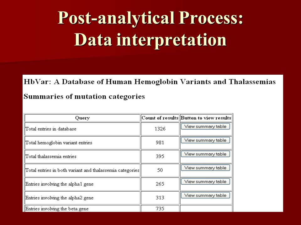 Post-analytical Process: Data interpretation