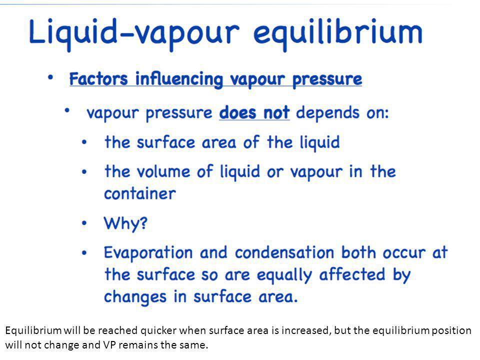 Vapor Pressure Equilibrium will be reached quicker when surface area is increased, but the equilibrium position will not change and VP remains the same.