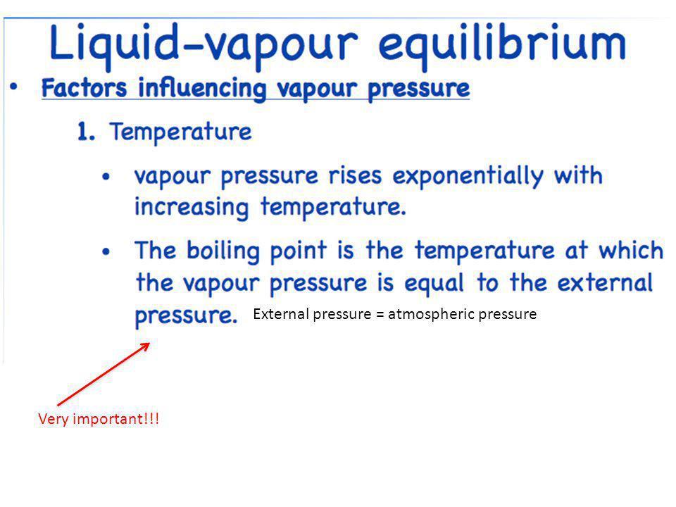 Vapor Pressure External pressure = atmospheric pressure Very important!!!