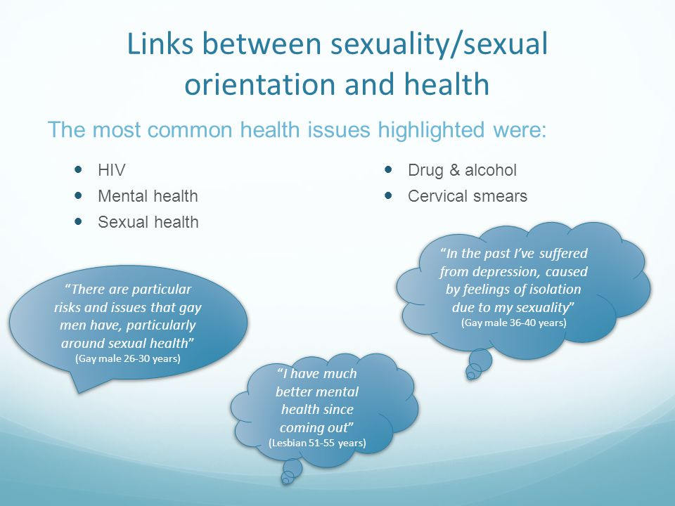 Links between sexuality/sexual orientation and health The most common health issues highlighted were: HIV Mental health Sexual health Drug & alcohol C