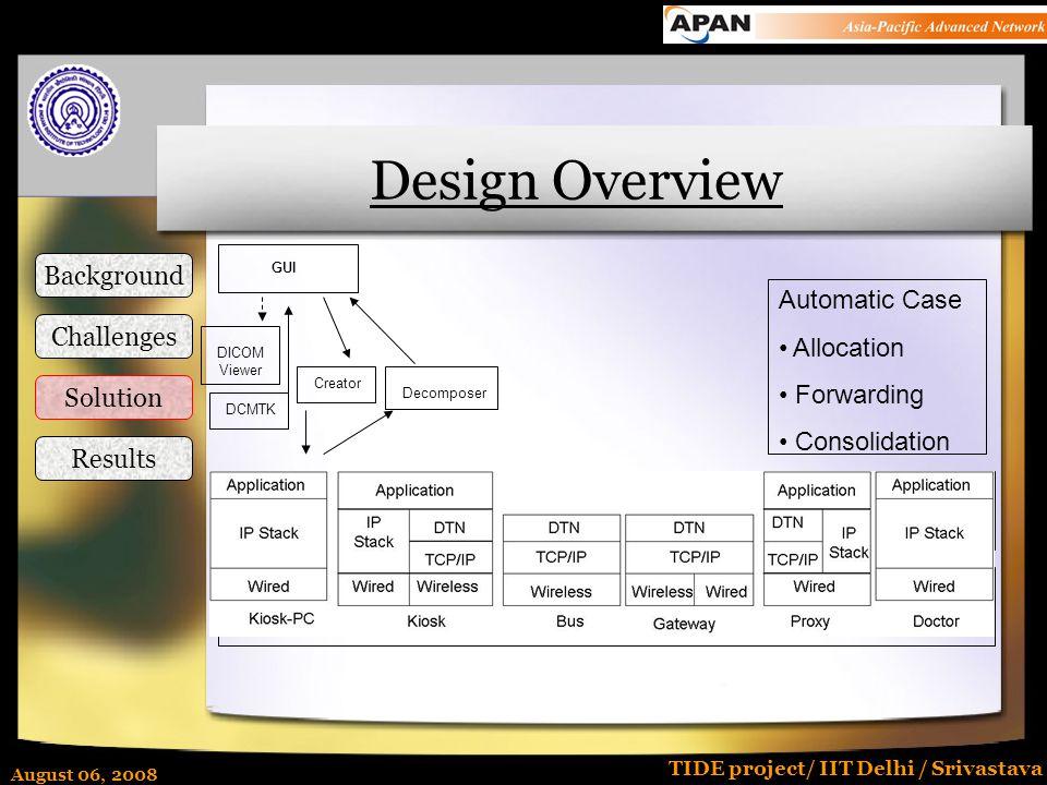 August 06, 2008 TIDE project/ IIT Delhi / Srivastava Design Overview Kiosknet Hardware DTN – Communication Infrastructure Automatic Case Allocation Fo