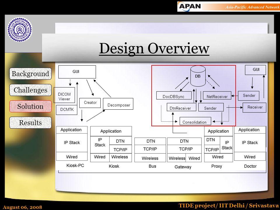 August 06, 2008 TIDE project/ IIT Delhi / Srivastava Design Overview Kiosknet Hardware DTN – Communication Infrastructure Background Challenges Soluti
