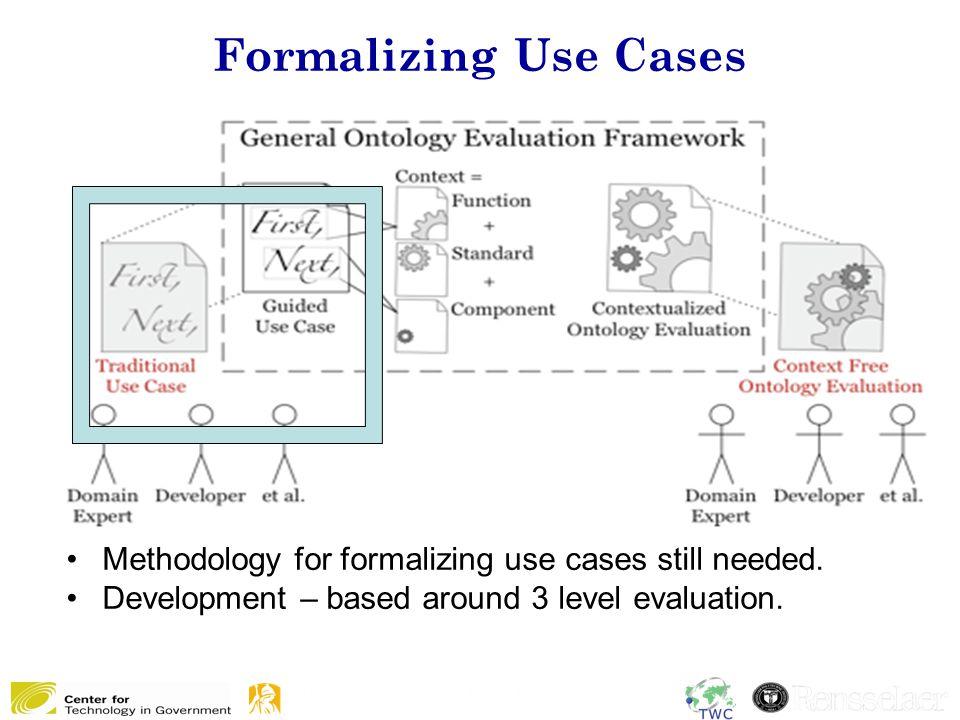 Formalizing Use Cases 10 Methodology for formalizing use cases still needed. Development – based around 3 level evaluation.