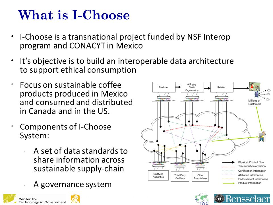 I-Choose is a transnational project funded by NSF Interop program and CONACYT in Mexico It's objective is to build an interoperable data architecture to support ethical consumption What is I-Choose Focus on sustainable coffee products produced in Mexico and consumed and distributed in Canada and in the US.