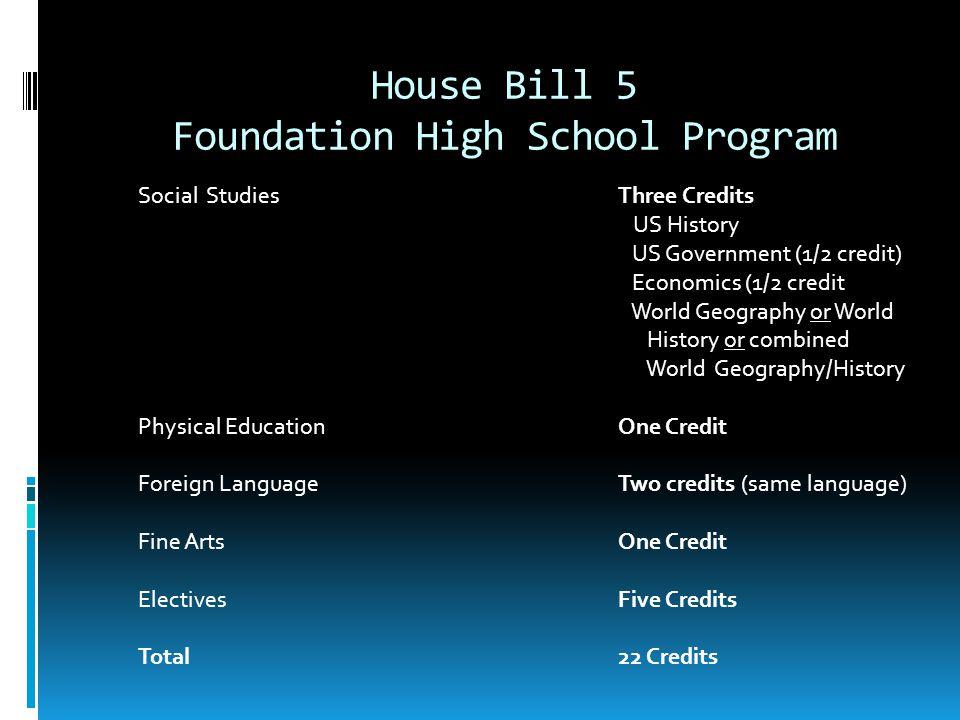House Bill 5 Foundation High School Program Social StudiesThree Credits US History US Government (1/2 credit) Economics (1/2 credit World Geography or