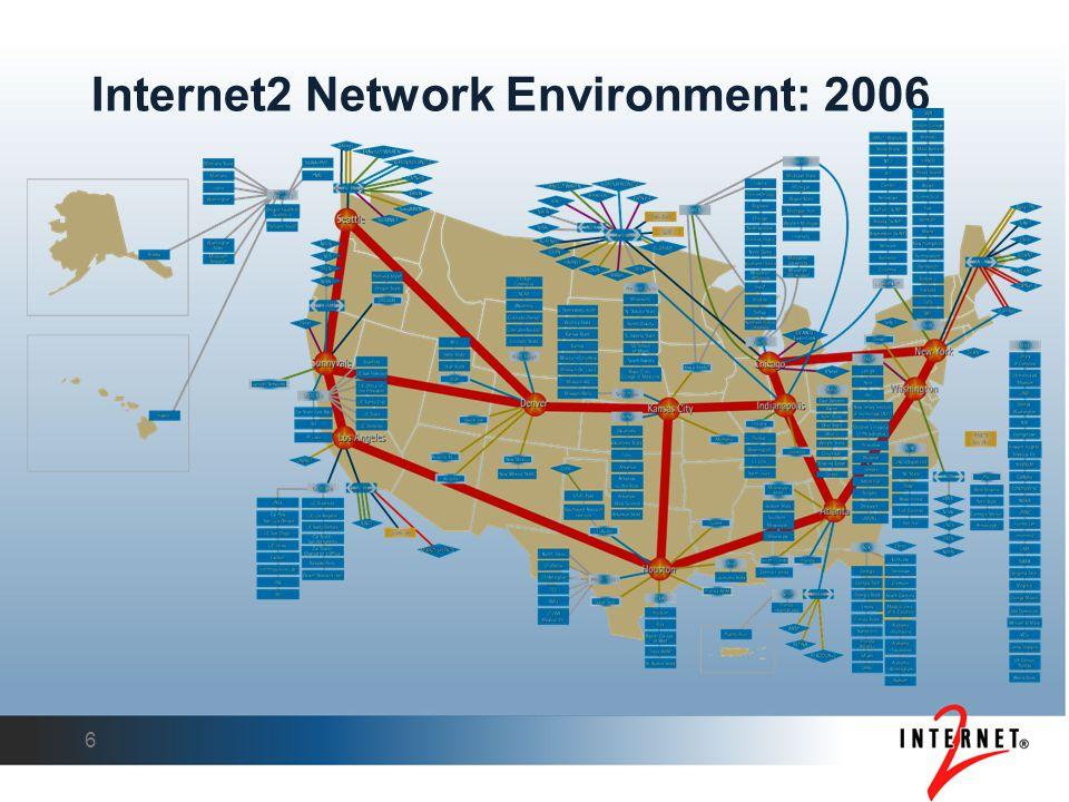 6 Internet2 Network Environment: 2006