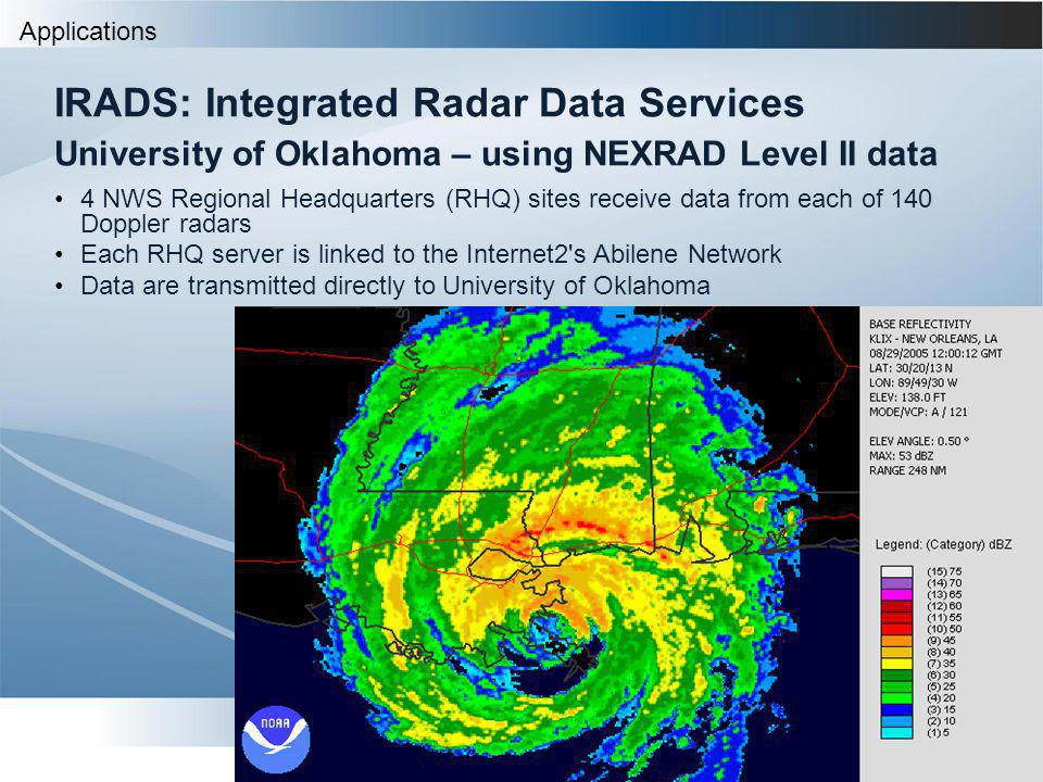 Heather Boyles IRADS: Integrated Radar Data Services University of Oklahoma – using NEXRAD Level II data 4 NWS Regional Headquarters (RHQ) sites receive data from each of 140 Doppler radars Each RHQ server is linked to the Internet2 s Abilene Network Data are transmitted directly to University of Oklahoma Applications