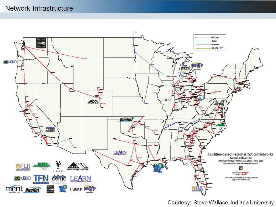Heather Boyles New Internet2 Nationwide Backbone Network Infrastructure http://networks.internet2.edu
