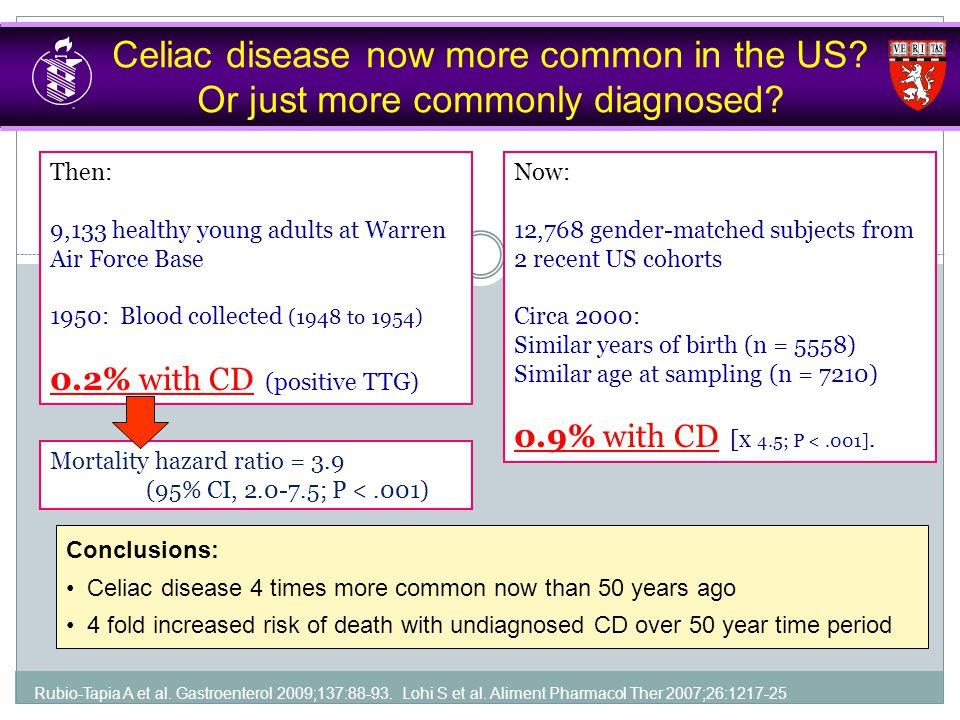 What's New in Sprue International Celiac News How common is celiac disease.