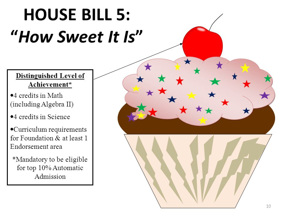 10 Distinguished Level of Achievement*  4 credits in Math (including Algebra II)  4 credits in Science  Curriculum requirements for Foundation & at least 1 Endorsement area *Mandatory to be eligible for top 10% Automatic Admission HOUSE BILL 5: How Sweet It Is