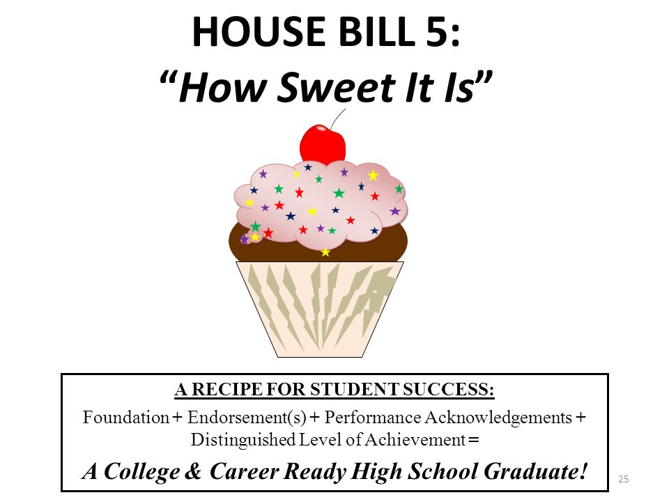 25 A RECIPE FOR STUDENT SUCCESS: Foundation + Endorsement(s) + Performance Acknowledgements + Distinguished Level of Achievement = A College & Career Ready High School Graduate.